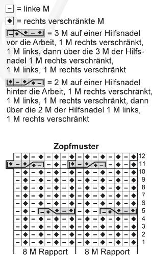 Strickanleitung-Socken-mit-Zopfmuster-und-Rusche-Linie-12-Street-Strickmuster